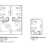 GardenView Apartment Options